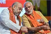 preparedness at the war level of the bjp on lok sabha elections