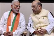 bjp lok sabha narendra modi mp