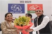 sp bsp seats will be decided in a week