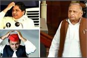 akhilesh gets back to power half of party s strength mulayam