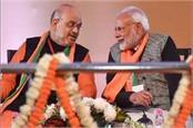 lok sabha elections 2019 bjp announces sixth list jharkhand candidates