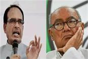 shivraj attacks on digvijaya singh