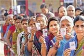 lok sabha elections 2019 third phase voting today