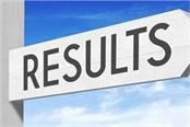 jharkhand board released 8th result such check