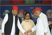 maya mulayam by the storm of modi bjp