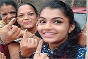 voteforchange top trend in social media