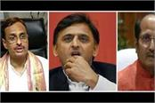 home ministry not only akhilesh but also cuts the safety of these leaders