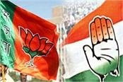 fir against 2 2 candidates of bjp and congress