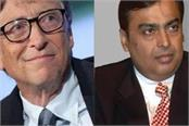 reliance industries to invest rs 375 crore in bill gates venture