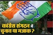 what has happened to the congress