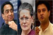 kamal nath jyotiraditya and congress high command responsible for mp crisis