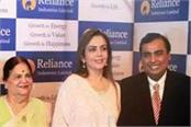 mukesh ambani and his family increased stake in reliance