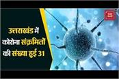 number of corona infected in uttarakhand 31