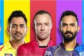 ipl 2020 know each team s big specialty and weakness