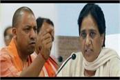 yogi government on backfoot after mayawati s protest
