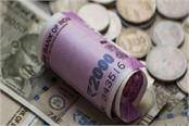 the rupee fell 16 paise to 73 64 per dollar amid fluctuations