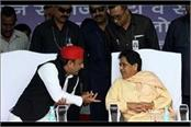 sp bsp opposition to kisan bill  mayawati said bsp not agree