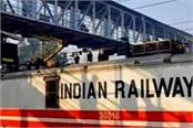 the first ipo of indian railways finance this year