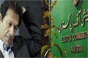 dont sling mud at us  pak election commission hits back at imran khan