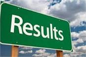 main exam results will be released today