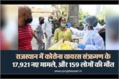 17 921 new cases of corona virus infection in rajasthan and 159 deaths
