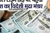 the country s foreign exchange reserves reached all time high