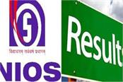 nios declared the result of 10th and 12th class examination