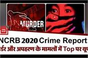 ncrb 2020 crime report up on top in murder and kidnapping cases during