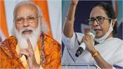 modi  s party is not creative in federal politics