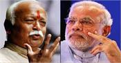 mohan bhagwat narendra modi a question of courage