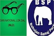 alliance between inld and bsp