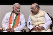 2019 lok sabha elections shiv sena and jd yu can increase bjp s problems
