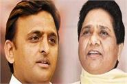 of the record the sp and bsp signals congress 8 seats in up