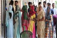 peace fully voting for five vis seats completed in haryana election 2019