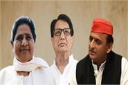 rld also got entry in sp bsp alliance see full list of seat bands