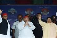 mayawati and akhilesh keshav maurya are nervous about the unity of backward