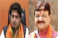 kailash and scindia in lead roles in assembly by elections