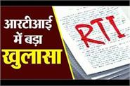 big reveal in rti meri fasal mera byora portal is illegal