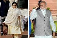 mayawati congratulates pm modi on his birthday