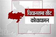 kochadhaman assembly seat results 2015 2010 2005 bihar election 2020