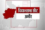 amour assembly seat results 2015 2010 2005 bihar election 2020