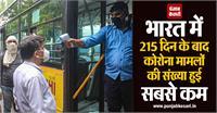 भारत में 215 दिन के बाद कोरोना मामलों की संख्या हुई सबसे कम, 24 घंटे में आए 18,132 नए केस