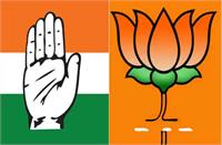 फतेहपुर व मंडी उपचुनाव में आमने-सामने होंगी कांग्रेस-भाजपा