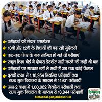 परीक्षा होगी भी या नहीं, होगी भी तो कब होगी, असमंजस की स्थिति में दसवीं व बारहवीं के परीक्षार्थी