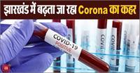 Corona Update: झारखंड में मिले संक्रमण के 6112 केस, 141 मरीजों ने तोड़ा दम