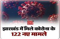 झारखंड में मिले कोरोना के 122 मामले, संक्रमण से ठीक हुए 228 मरीज