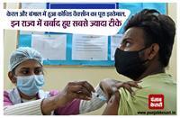 केरल और बंगाल में हुआ कोविड वैक्सीसन का पूरा इस्तेेमाल, इन राज्य में बर्बाद हुए सबसे ज्यादा टीके