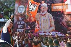 haryana election results will decide the direction of the parties