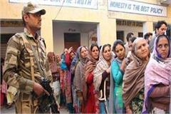 haryana election 130 security personnel called to supplement peace of voting