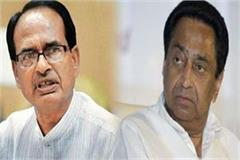 kamal nath shifts shivajiraj s jolt names change in names